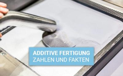 Fakten und Zahlen: Wo steht Deutschland mit der Additiven Fertigung?